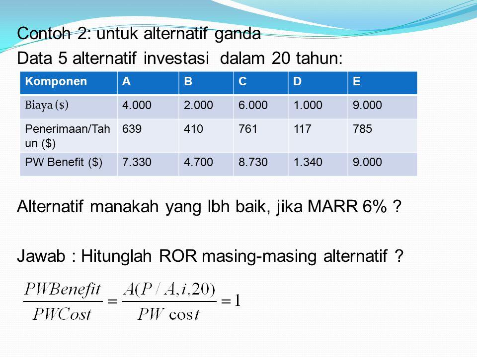 KomponenABCDE Biaya ($) 4.0002.0006.0001.0009.000 Penerimaan/ Tahun ($) 639410761117785 ROR15%20%11%10%6% Karena semua ROR ≥ 6%maka semua alternatif layak dan dianalisis selanjutnya untuk mengetahui investasi yang paling optimal : Urutkan investasi berdasarkan biayanya KomponenDBACE Biaya ($) 1.0002.0004.0006.0009.000 Penerimaan/ Tahun ($) 117410639761785 ROR10%20%15%11%6%