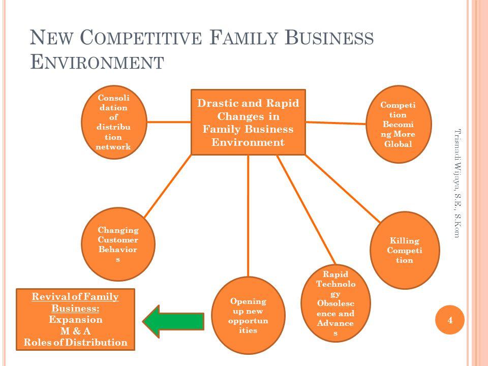 P ARADIGMA B ARU P ERUSAHAAN K ELUARGA Dengan adanya perubahan pasar dan persaingan, muncul 5 paradigma baru di lingkungan internal perusahaan keluarga.