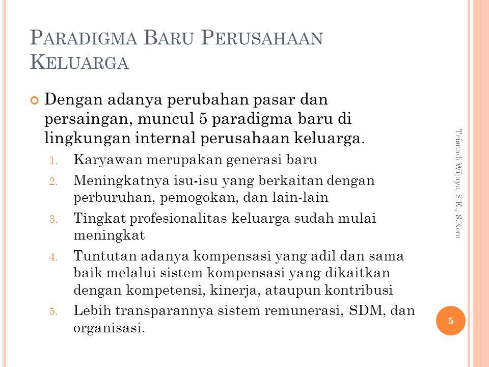 K EINGINAN DAN H ARAPAN K ELUARGA 6 Trisnadi Wijaya, S.E., S.Kom Welfare Growth Long-term Investment Reputation in Community Minimized Change Harmony Preservation