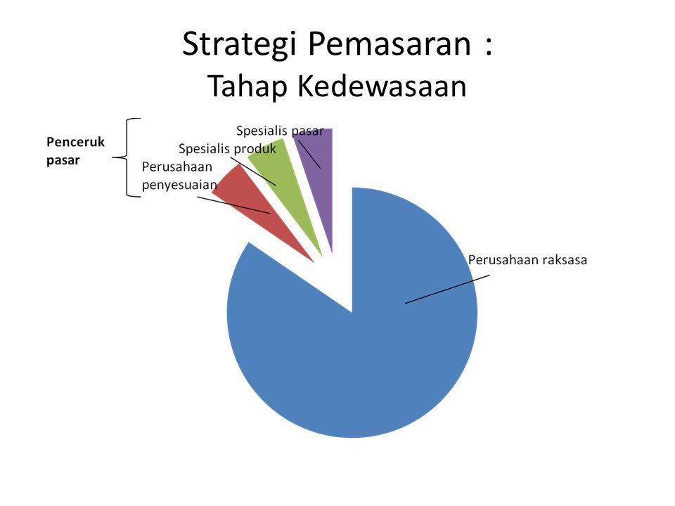 Tiga cara bermanfaat yang berpotensi mengubah arah jalannya merek : 1.Modifikasi pasar : usaha memperluas pasar 2.Modifikasi produk : 1.Perbaikan kualitas 2.Perbaikan fitur 3.Perbaikan gaya 3.Modifikasi program pemasaran : 1.Harga 2.Distribusi 3.Iklan 4.Promosi penjualan 5.Penjualan pribadi 6.Layanan Strategi Pemasaran : Tahap Kedewasaan