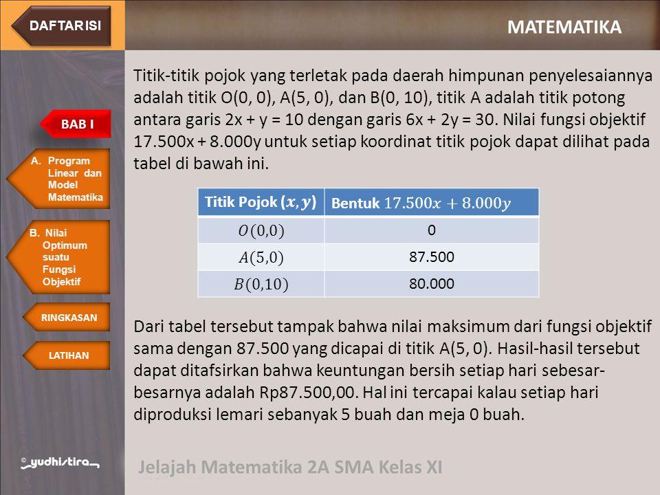 Metode Garis Selidik Langkah-langkah: A.Program Linear dan Model MatematikaProgram Linear dan Model Matematika BAB I LATIHAN RINGKASAN B.