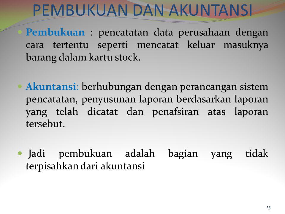 Pendidikan Akuntansi Di Indonesia gelar akuntan diatur oleh Undang-undang no 34 tahun 1954.