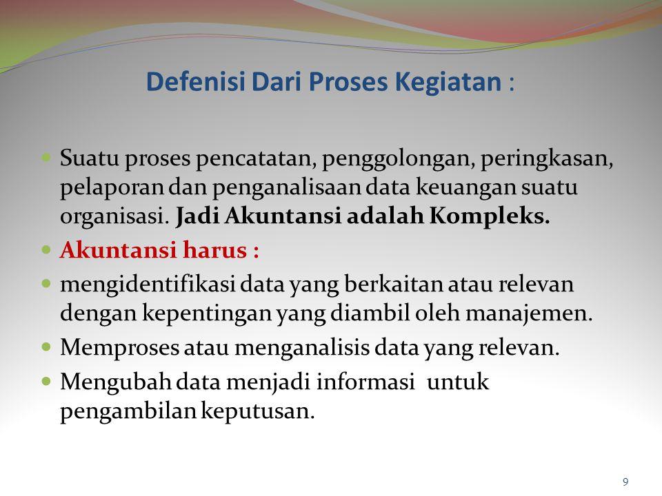 KEGIATAN AKUNTANSI MELIPUTI: Pengidentifikasian dan pengukuran data yang relevan untuk suatu pengambilan keputusan.