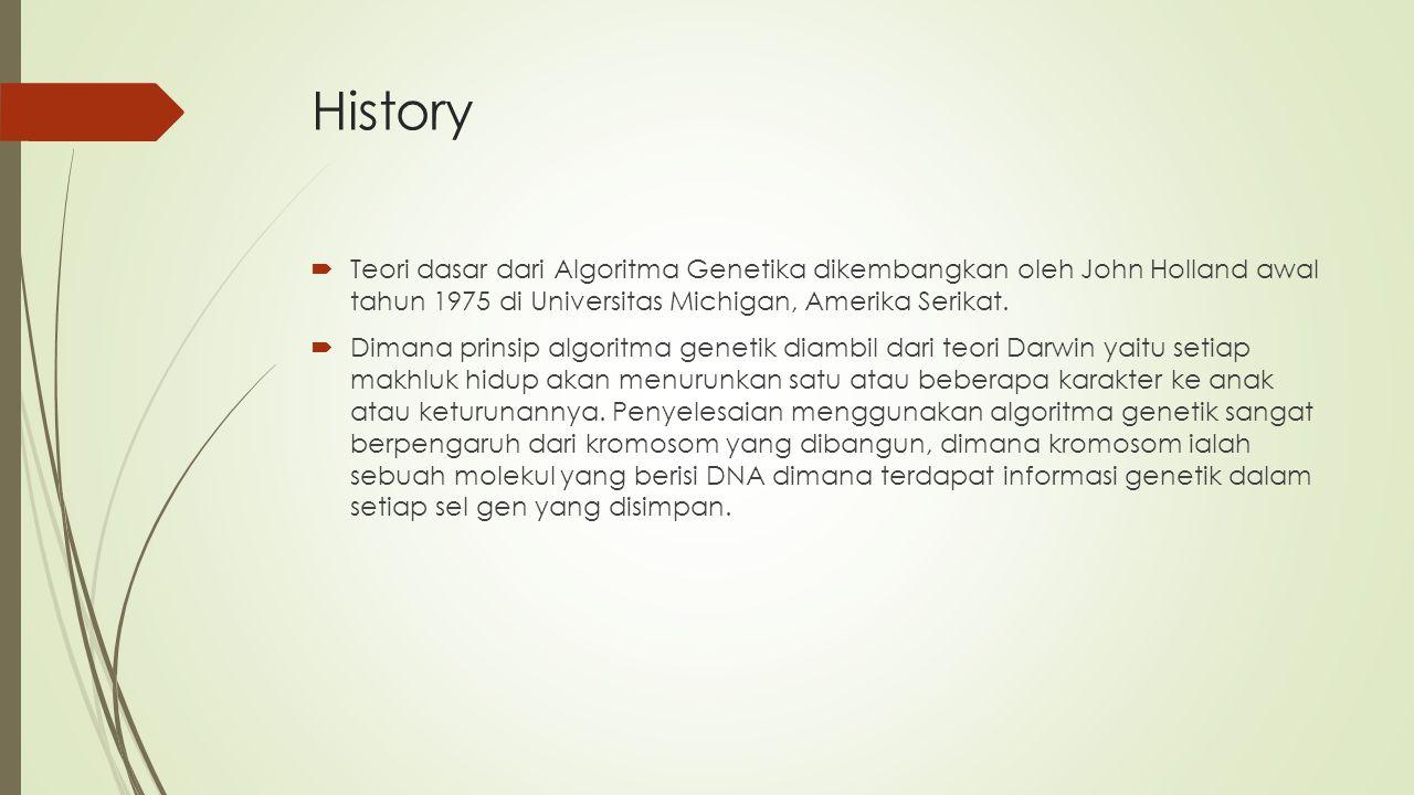 Komponen Algoritma Genetik Algoritma genetik terdiri dari delapan komponen, yang bertugas untuk menunjang dari optimasi tersebut, adapun komponen tersebut ialah :  skema pengkodean  nilai fitness  seleksi orang tua  pindah silang  Mutasi  Elitisme  penggantian populasi  kriteria penghentian.
