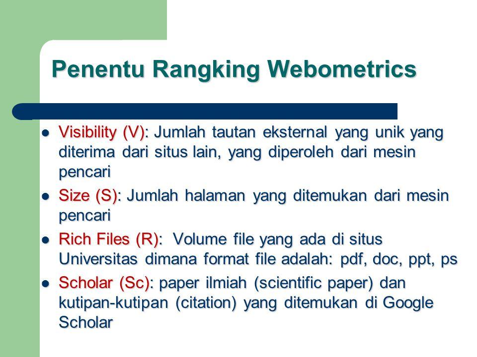 Rumus Rangking Webometrics (4xV) + (2xS) + (1xR) + (1xSc) 27