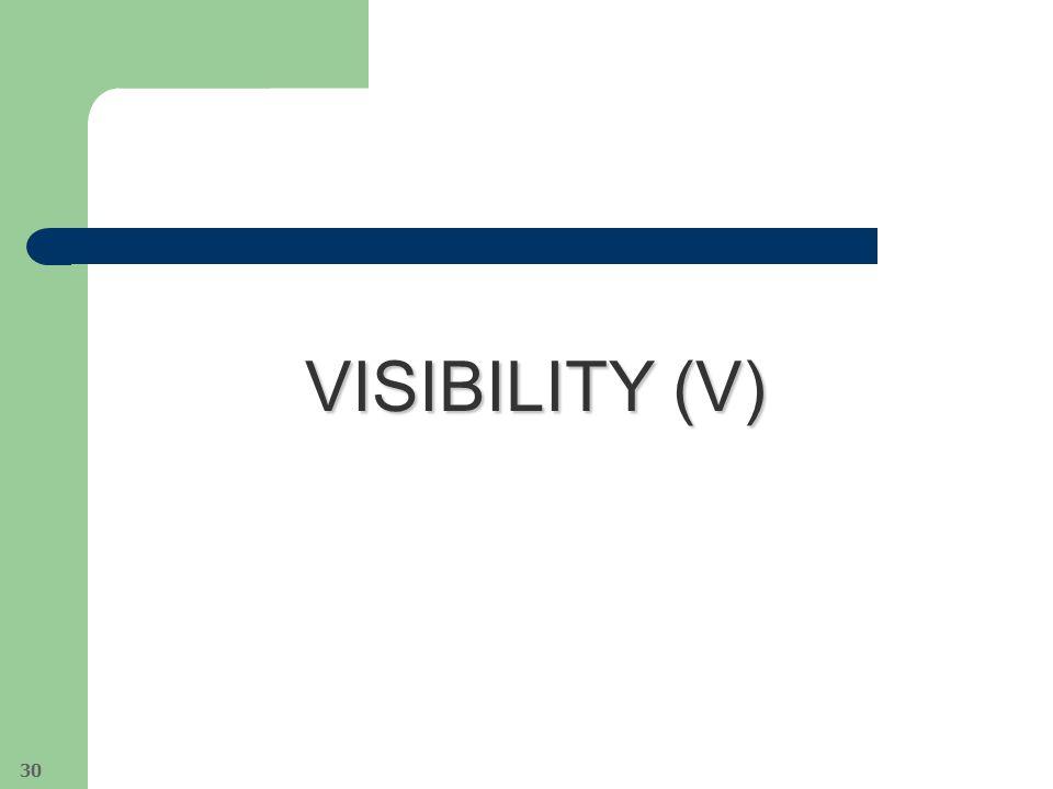 31 Visibility (V) - UI.edu