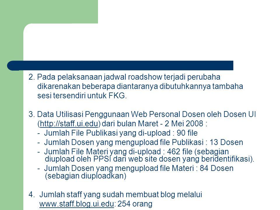 Perbanding Richness Files Data diambil tanggal 21/02/2008 Data diambil tanggal 02/05/2008 Jenis FileUGMITBui.eduui.ac.id PDF95107420162004020 PPT163053698797 DOC21501330201488 Jenis FileUGMITBui.eduui.ac.id PDF627062805932400 PPT157043485776 DOC1880119051534 Dapat dikatakan bahwa file PDF yang ada di UI.edu telah berkembang dengan sangat cepat dari 593 menjadi 16200, dengan upaya tim untuk: Memasukkan semua klipping ui sejak tahun 2003-sekarang.