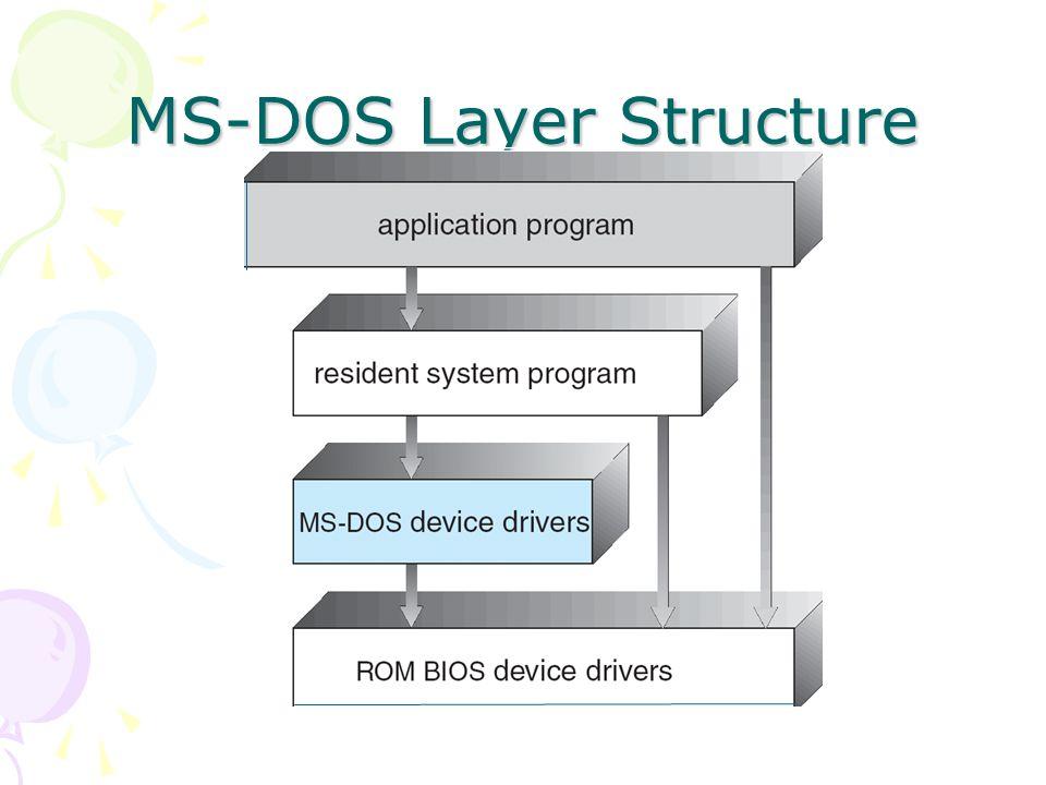 Layered Operating System Layer adalah implementasi dari object abstrak yang merupakan enkapsulasi dari data dan operasi yang bisa memanipulasi data tersebut Layer paling bawah : hardware Layer paling atas : user interface