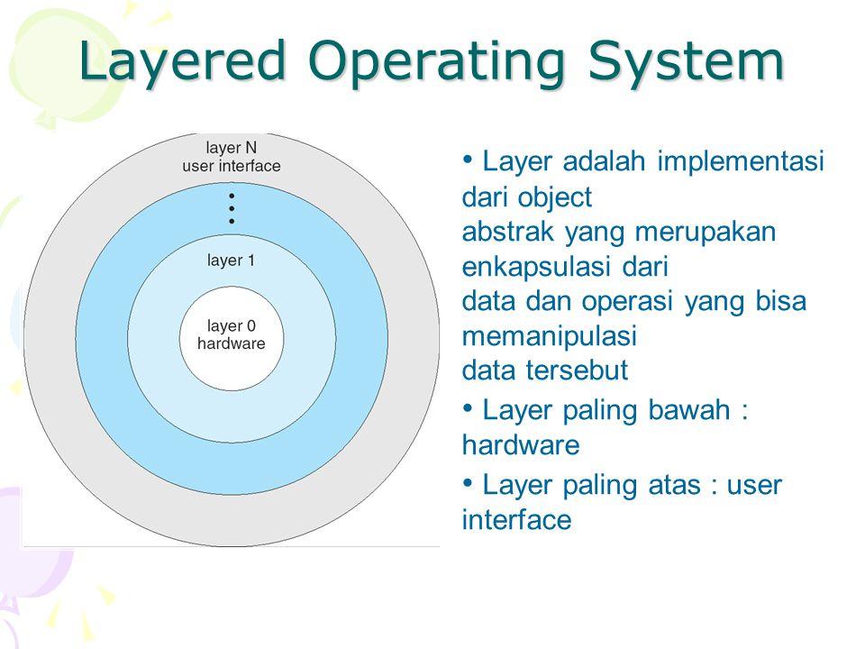 Layered OS Keuntungan: –modularitas –mempermudah debug dan verifikasi sistem –layer pertama bisa didebug tanpa mengganggu sistem yang lain Kesulitan: –hanya bisa menggunakan layer dibawahnya
