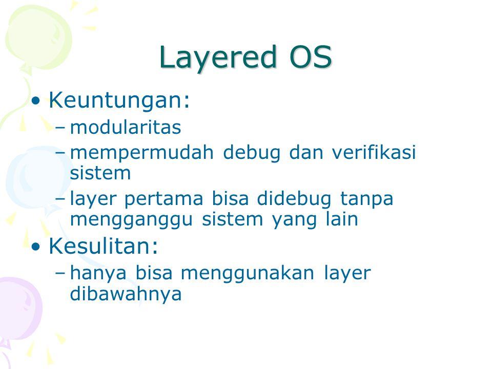 Mikrokernel Fungsi utama: mendukung fasilitas komunikasi antara program klien dan bermacam-macam layanan yang juga berjalan di user-space Kernel menjadi lebih kecil Komunikasi melalui message passing Keuntungan: –ketika layanan baru akan ditambahkan ke user-space, kernel tidak perlu di modif –mendukung keamanan reliabilitas lebih, karena sebagian besar pada level pengguna, SO jadi terjaga Contoh sistem operasi : –Tru64 UNIX, MacOSX, QNX