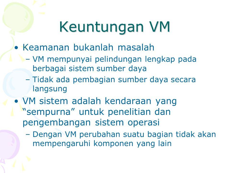 Kerugian VM VM sulit diimplementasikan karena banyak syarat yang dibutuhkan untuk menyediakan duplikat yang tepat dari mesin host –Harus punya virtual-user mode dan virtual-monitor mode yang keduanya berjalan di pysichal mode.