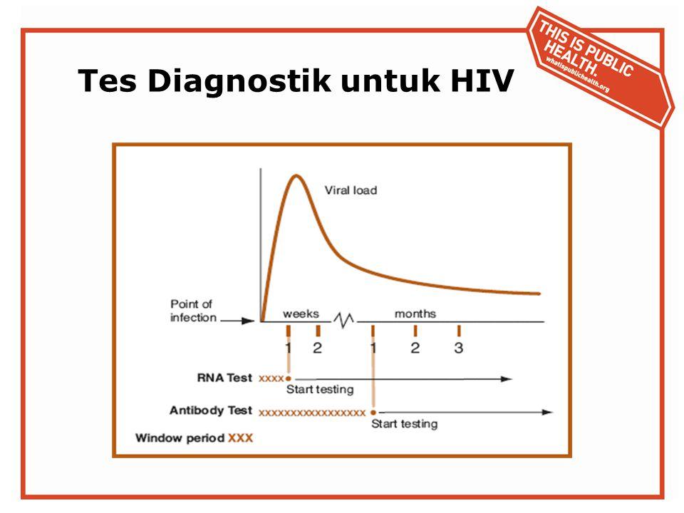 Pertimbangan Pemberian ARV pada orang terinfeksi HIV.