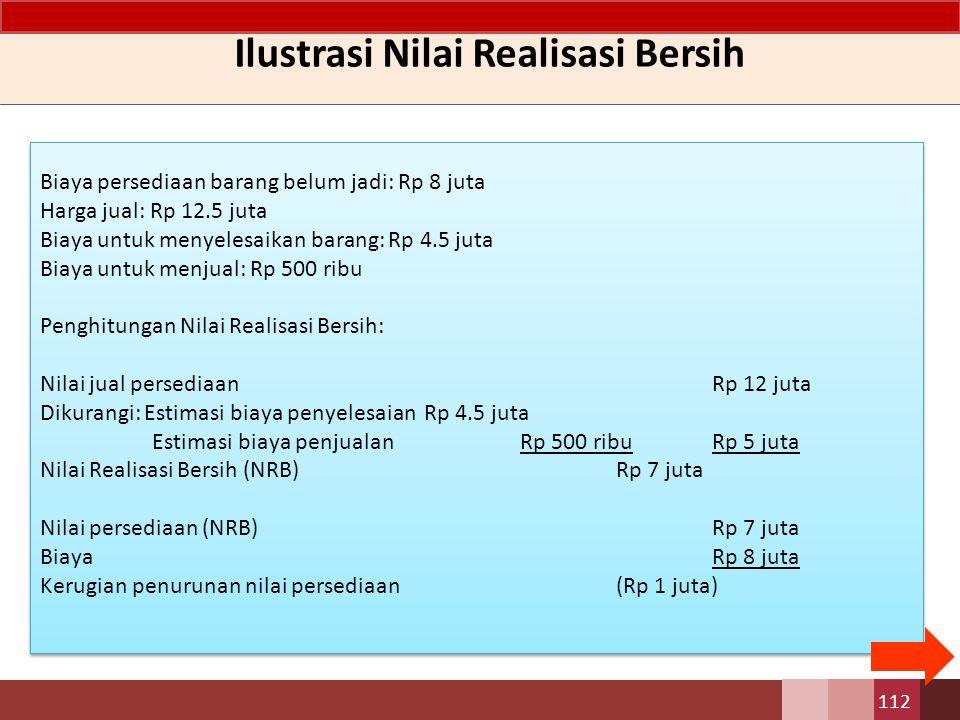 113 Penilaian Persediaan Biaya atau Nilai Realisasi Bersih yang Lebih Kecil PersediaanKuantitasBiayaNRVTotal BiayaTotal NRVLebih Kecil A400506020.00024.00020.000 B20012010024.00020.000 C500706035.00030.000 D30020022060.00066.00060.000 TOTAL139.000134.000130.000 NRV: Net Realizable Value = harga jual dikurangi biaya untuk menjual.