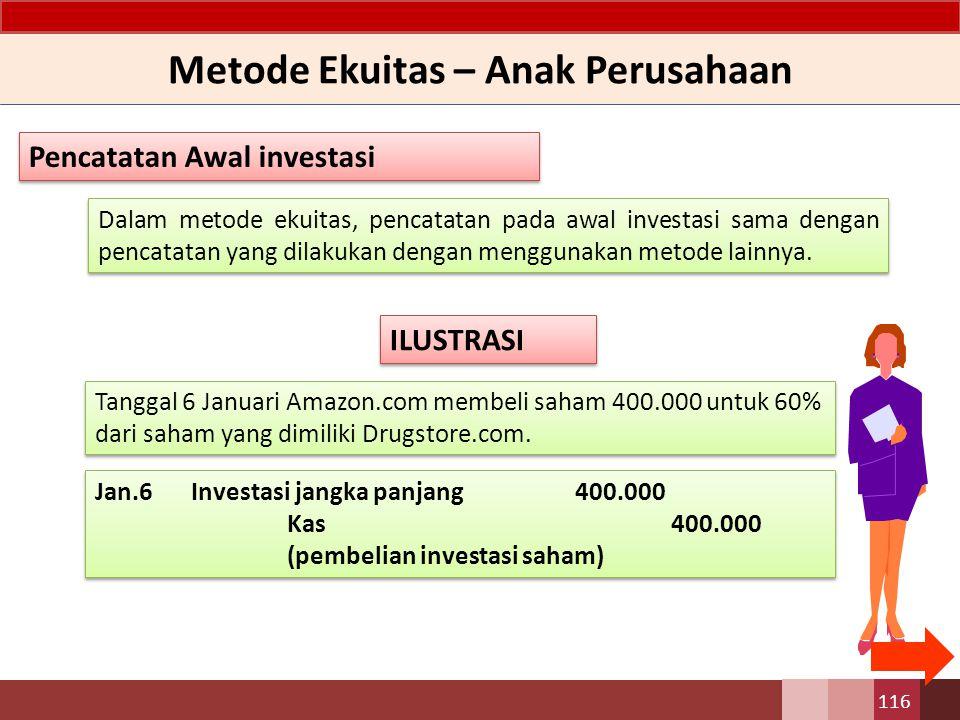 Metode Ekuitas – Anak Perusahaan Pengumuman Laba dan Pembagian Dividen Pada Metode Ekuitas, Laba bersih yang dimiliki oleh perusahaan investee akan menambah nilai investasi dari investor.