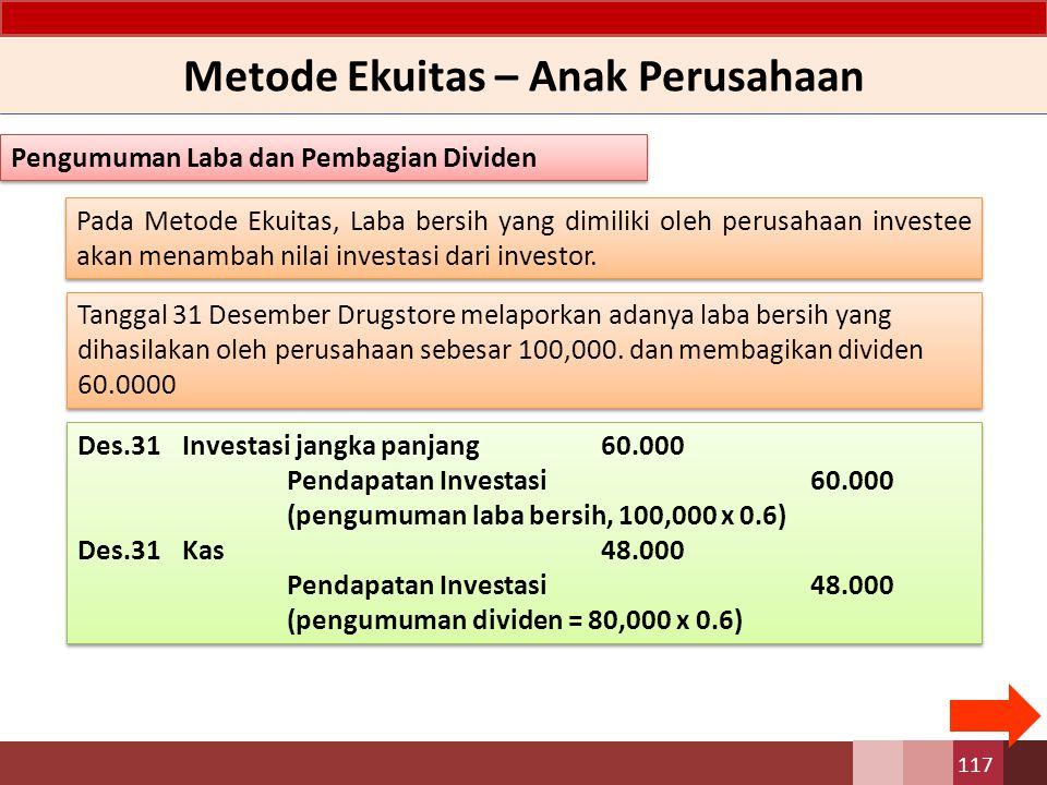 Metode cost - Asosiasi CV.Melati membeli kepemilikan PT.