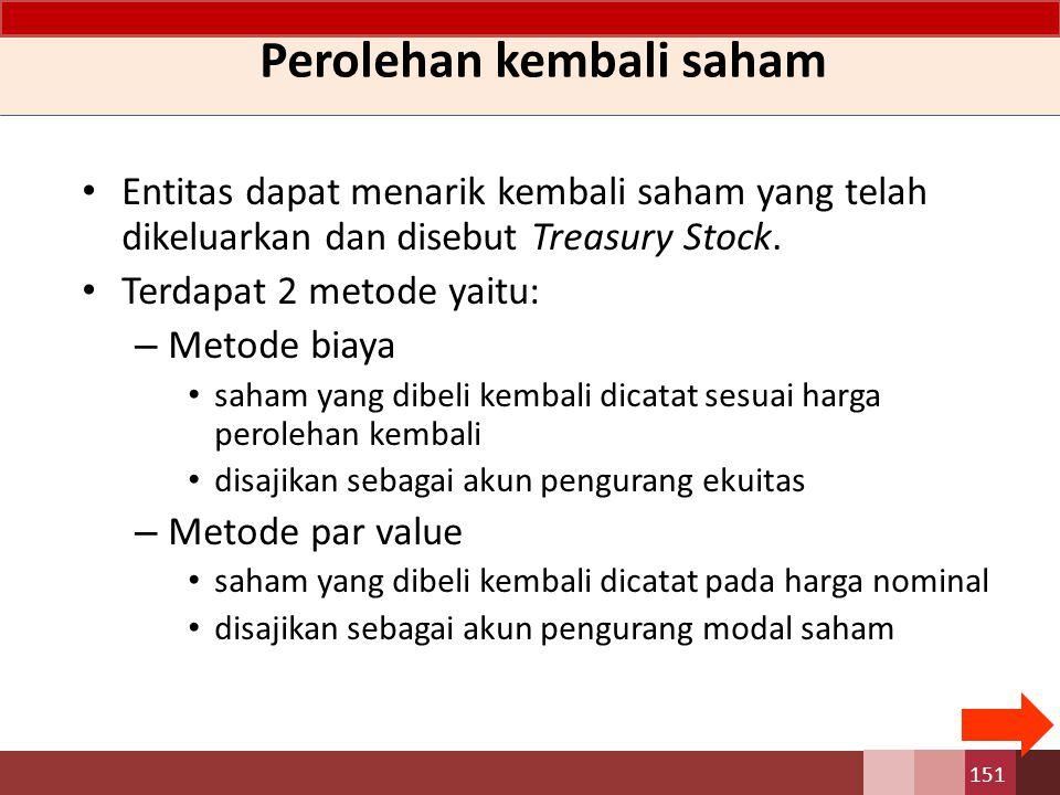 Penyajian ekuitas – treasury stock Ekuitas Modal saham – modal dasar 10.000 lembar saham dengan nilai nominal Rp 1000.