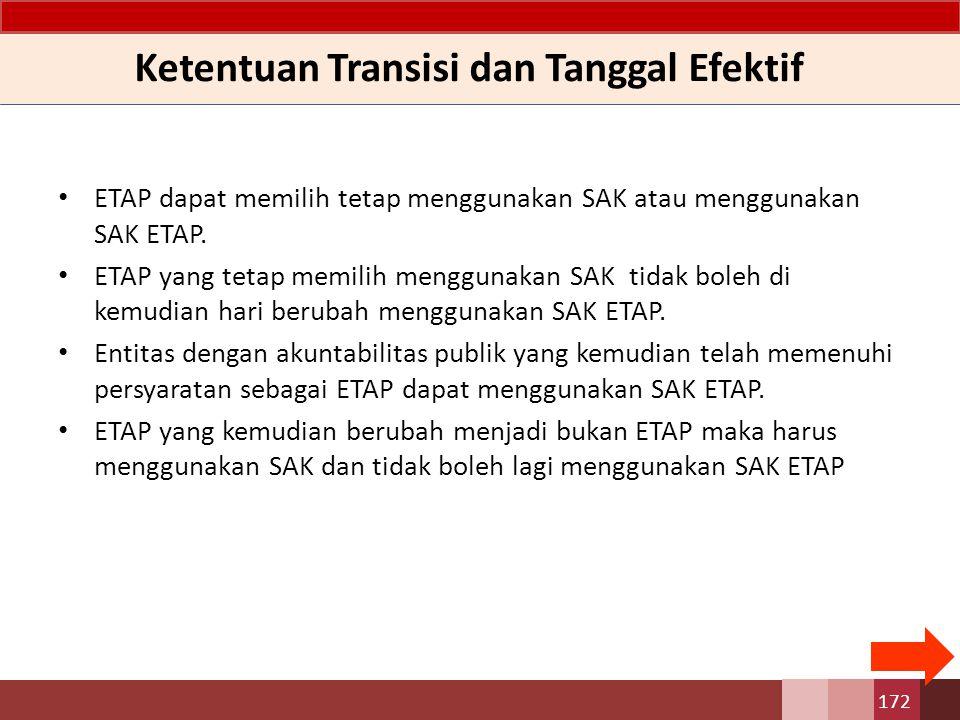 Ketentuan Transisi dan Tanggal Efektif 173