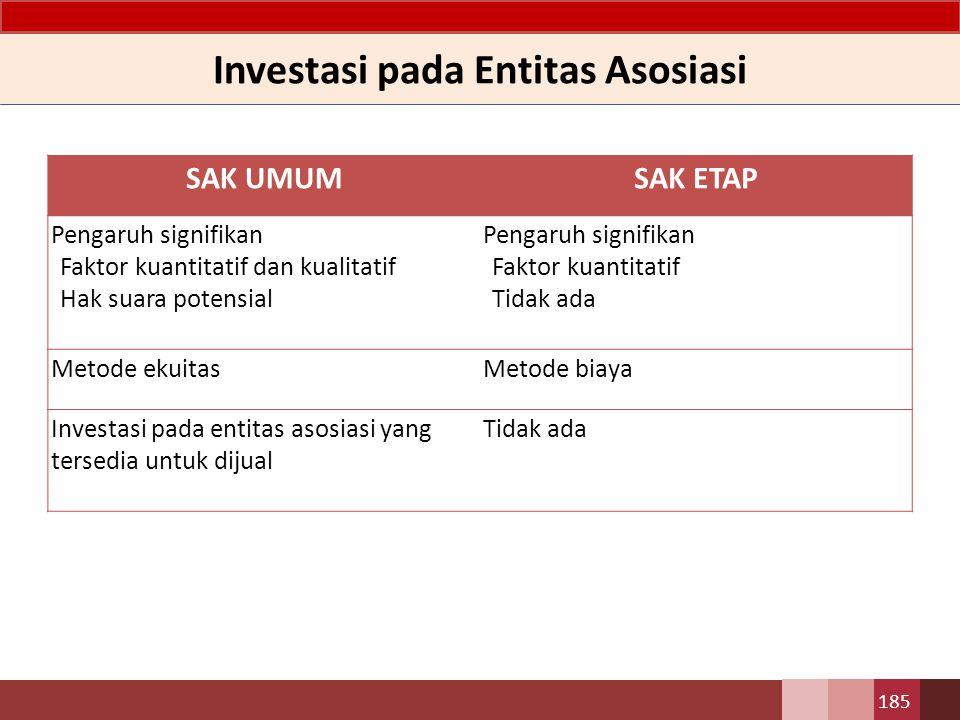 SAK UMUMSAK ETAP Pengendalian bersama operasi Pengendalian bersama aset Pengendalian bersama entitas Metode ekuitas atau proporsional konsolidasi Pengendalian bersama entitas Metode biaya Investasi pada Joint Venture 186