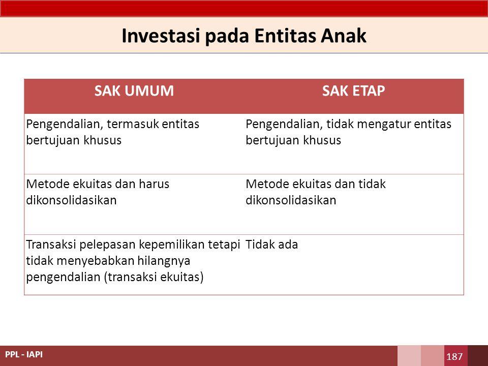 SAK UMUMSAK ETAP Properti investasi Model biaya Model nilai wajar Properti investasi Model biaya Aset tetap Model biaya Model revaluasi Aset tetap Model biaya (revaluasi harus ada izin pemerintah) Properti Investasi dan Aset Tetap 188