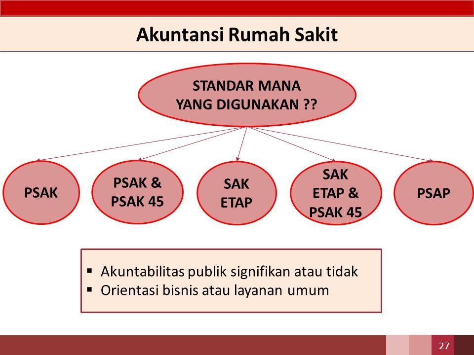 Pedoman Akuntansi Rumah Sakit Menggunakan PSAK atau SAK ETAP sebagai dasar penyusunan pedoman akuntansi, tidak ada standar khusus industri.