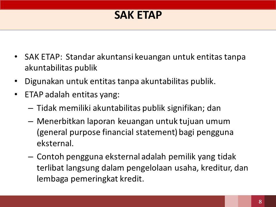 Manfaat SAK ETAP Diharapkan dengan adanya SAK ETAP, perusahaan kecil, menengah, mampu untuk – menyusun laporan keuangannya sendiri, – dapat diaudit dan mendapatkan opini audit, sehingga dapat menggunakan laporan keuangannya untuk mendapatkan dana (misalnya dari Bank) untuk pengembangan usaha.