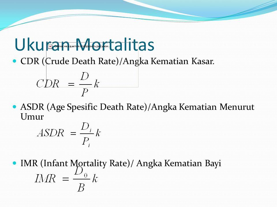 Ukuran Morbiditas jumlah penderita baru Incidence Rate = -------------------------------- 1000 populasi at risk jumlah penderita lama dan baru Prevalence Rate = ------------------------------------------ 1000 populasi at risk jumlah hari kejadian sakit pd periode tsb Duration of Sickness = ------------------------------------------------ -- jumlah kejadian sakit