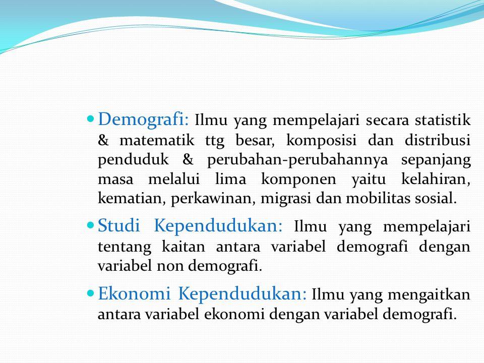 DEMOGRAFIDEMOGRAFI SOSIOLOGISOSIOLOGI EKONOMIEKONOMI PSIKOLOGI EKONOMI KEPENDU- DUKAN SOSIOLOGI KEPENDU- DUKAN PSIKOLOGI KEPENDU- DUKAN SKEMA STUDI KEPENDUDUKAN