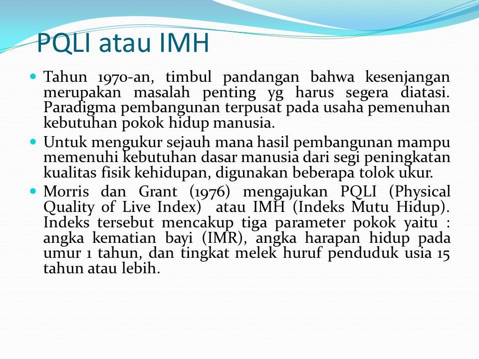 Kelemahan PQLI: tidak dapat digunakan sebagai indikator kesejahteraan total (yang didalamnya harus mengandung pengukuran tentang rasa aman, keadilan, hak-hak asasi dan hal-hal lainnya yang tidak memiliki eksistensi material).