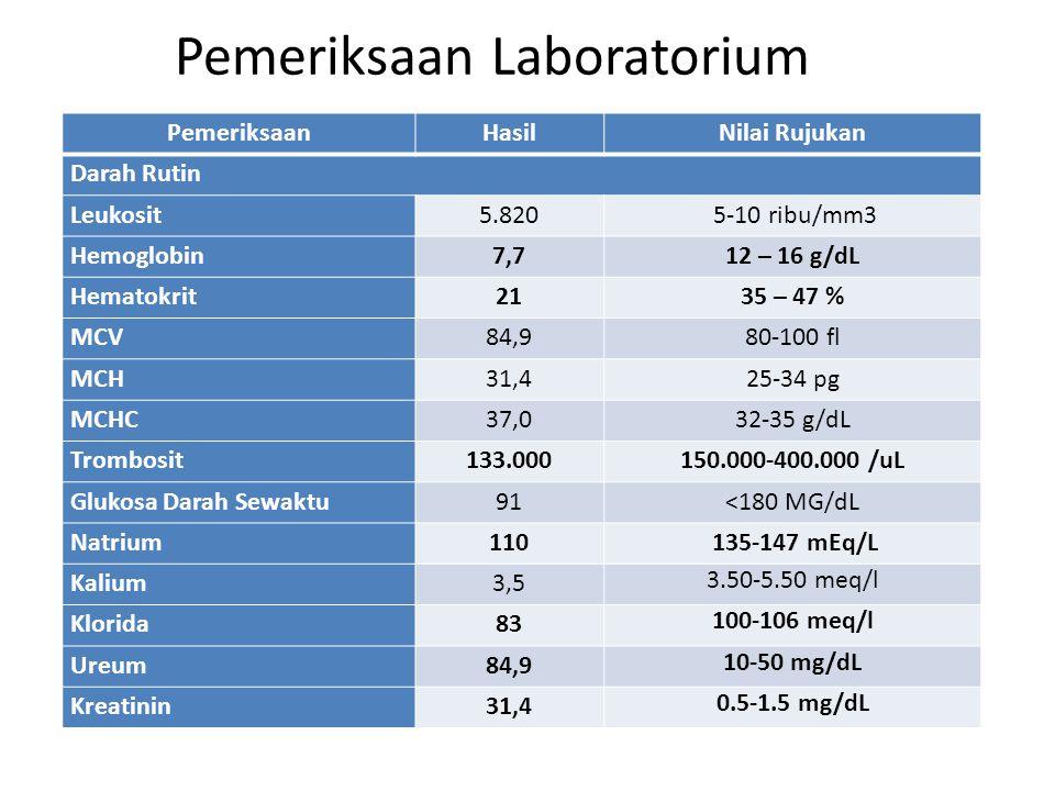 CTR < 50 %, infiltrat negatif, corakan bronkovesikular normal. FOTO TORAKS AP