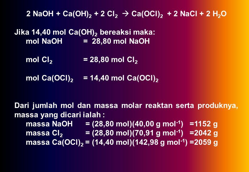 2 NaOH + Ca(OH) 2 + 2 Cl 2  Ca(OCl) 2 + 2 NaCl + 2 H 2 O Jika 14,40 mol Ca(OH) 2 bereaksi maka: mol NaOH= 28,80 mol NaOH mol Cl 2 = 28,80 mol Cl 2 mol Ca(OCl) 2 = 14,40 mol Ca(OCl) 2 Dari jumlah mol dan massa molar reaktan serta produknya, massa yang dicari ialah : massa NaOH = (28,80 mol)(40,00 g mol -1 ) =1152 g massa Cl 2 = (28,80 mol)(70,91 g mol -1 ) =2042 g massa Ca(OCl) 2 = (14,40 mol)(142,98 g mol -1 ) =2059 g