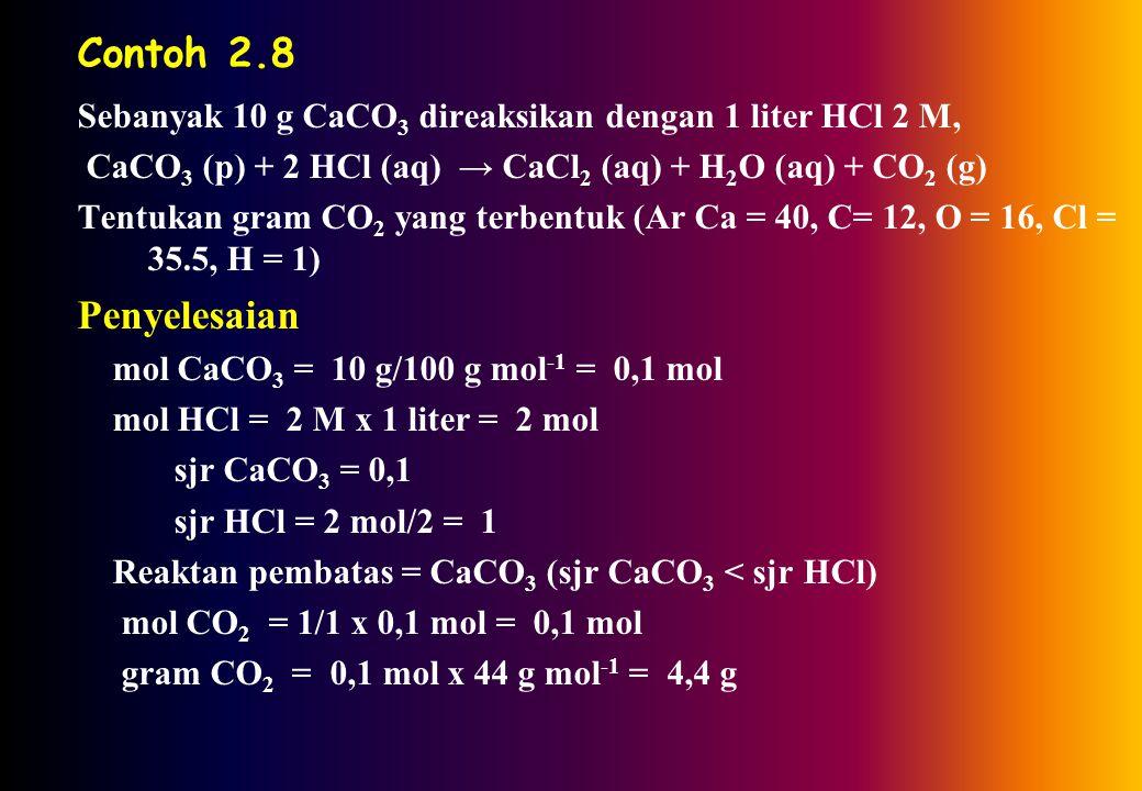 Contoh 2.8 Sebanyak 10 g CaCO 3 direaksikan dengan 1 liter HCl 2 M, CaCO 3 (p) + 2 HCl (aq) → CaCl 2 (aq) + H 2 O (aq) + CO 2 (g) Tentukan gram CO 2 yang terbentuk (Ar Ca = 40, C= 12, O = 16, Cl = 35.5, H = 1) Penyelesaian mol CaCO 3 = 10 g/100 g mol -1 = 0,1 mol mol HCl = 2 M x 1 liter = 2 mol sjr CaCO 3 = 0,1 sjr HCl = 2 mol/2 = 1 Reaktan pembatas = CaCO 3 (sjr CaCO 3 < sjr HCl) mol CO 2 = 1/1 x 0,1 mol = 0,1 mol gram CO 2 = 0,1 mol x 44 g mol -1 = 4,4 g