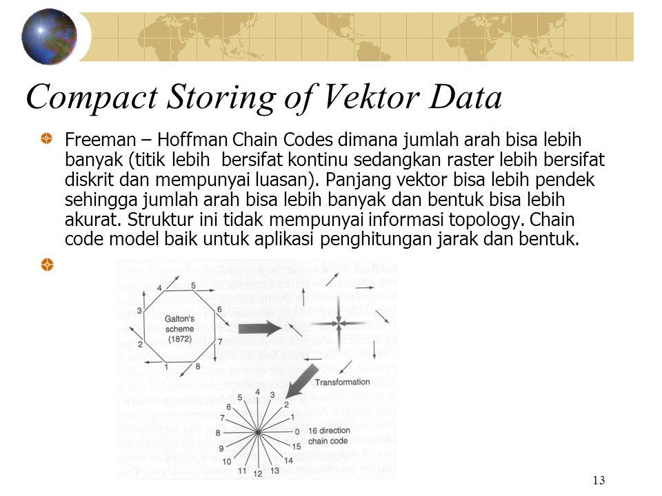 14 Vector model untuk representasi permukaan (surface) – Triangulated Irregular Network (TIN) Pada raster model, representasi permukaan lebih mudah untuk dilakukan.