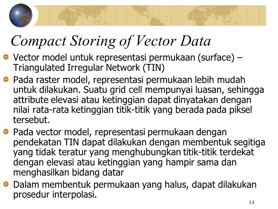 15 Vector model untuk representasi permukaan (surface) – Triangulated Irregular Network (TIN) Compact Storing of Vector Data