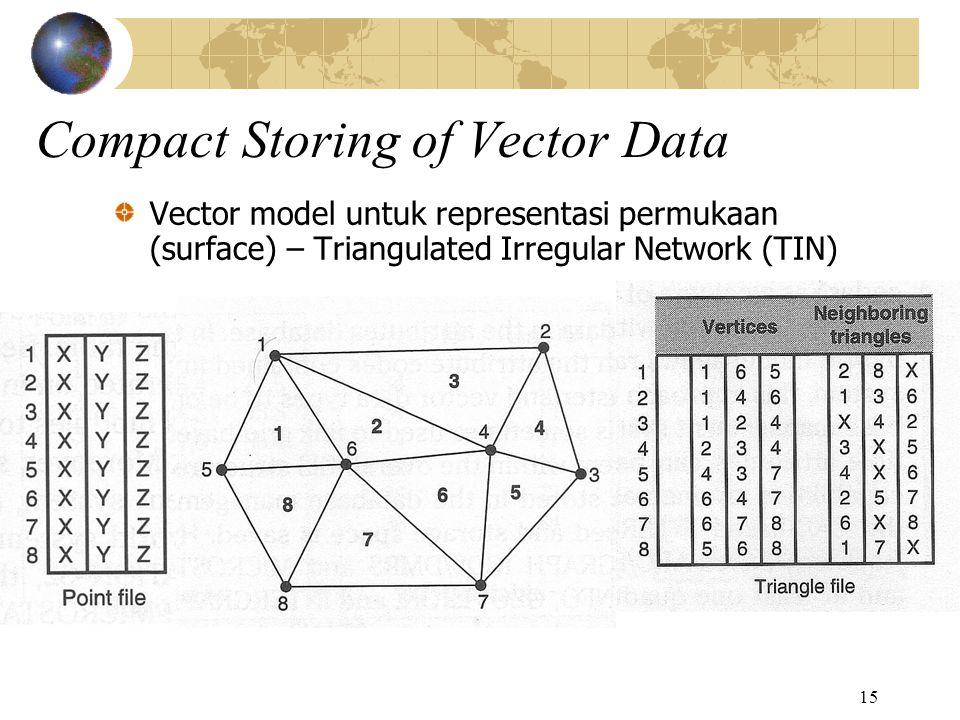 16 Pengertian 1: Struktur data vektor dan struktur data raster dapat dipadukan pada suatu sistem, dengan melengkapi fasilitas konversi vektor ke raster dan raster ke vektor.