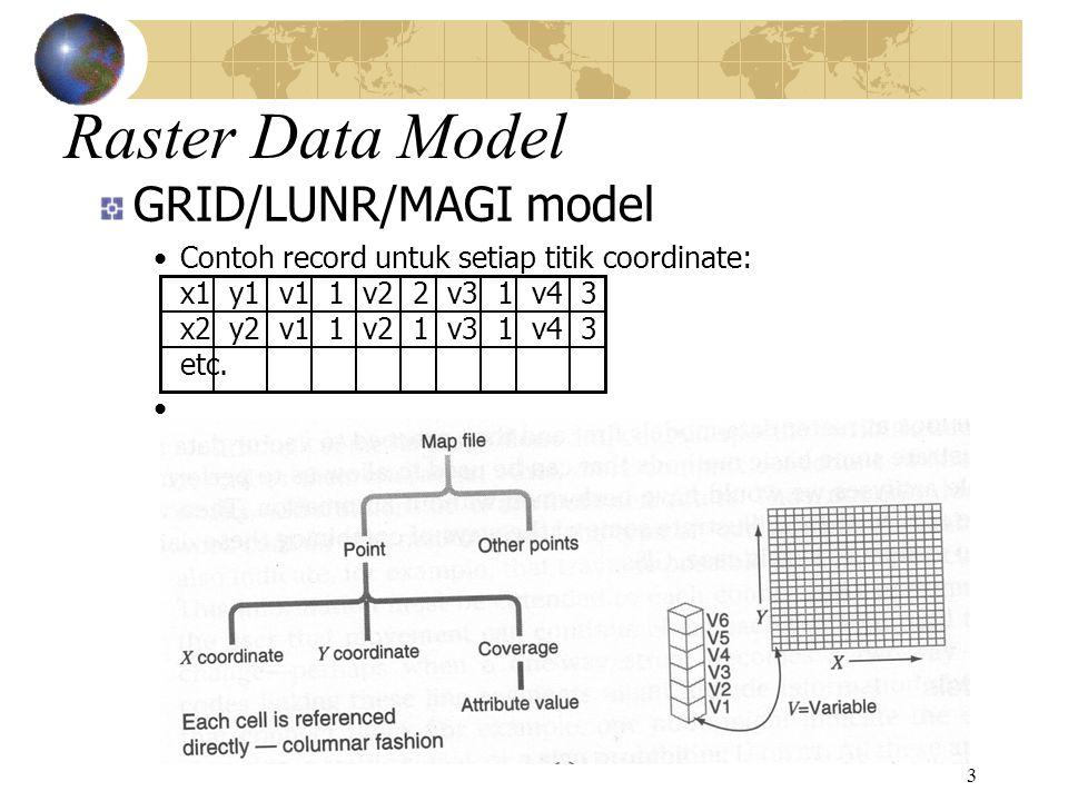 4 Raster Data Model IMGRID model Contoh record untuk setiap coverage: x1 y1 1 x2 y2 1 x3 y3 1 x4 y4 3 x5 y5 3 etc.