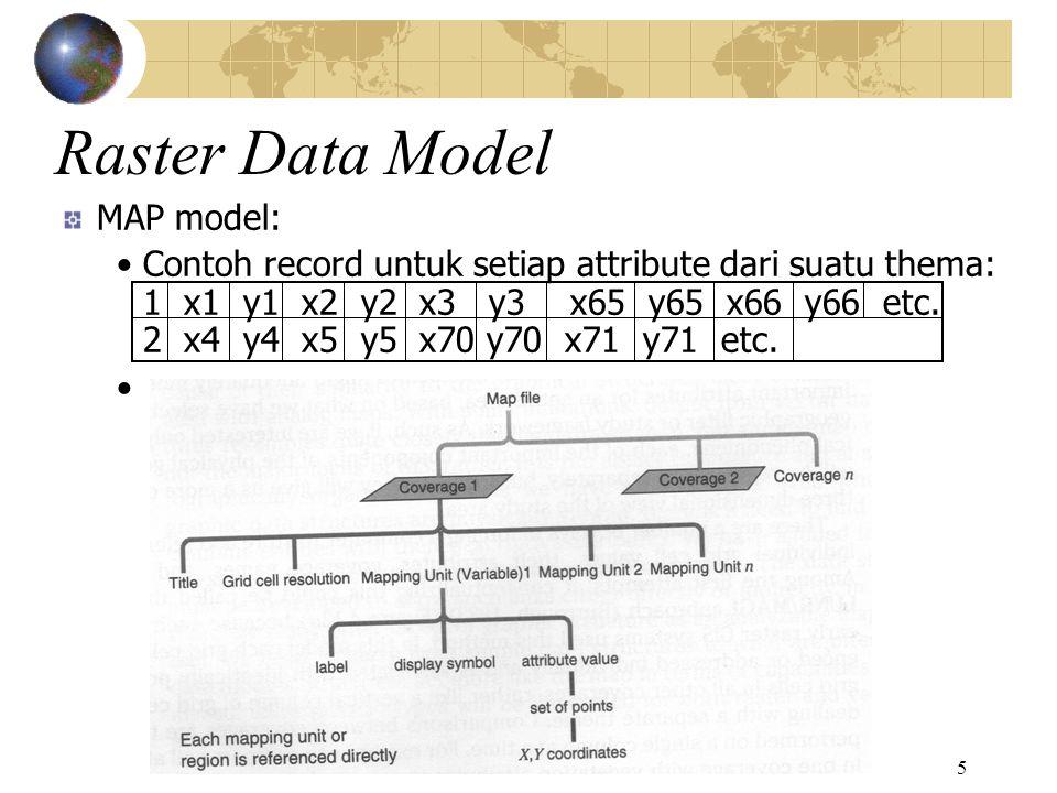 6 Compact Storing of Raster Data Method 1 : Run-length Codes Entry method1 2 3 4 5 6 7 8 9 10 row# 11 1 1 1 2 2 2 2 2 6...