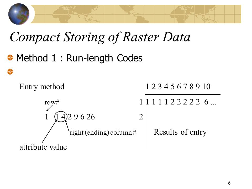 7 Method 2 : Raster Chain Codes Compact Storing of Raster Data 11111222north = 0north-east = 1east = 2 11111122south-east = 3south = 4south-west = 5 11122222west = 6north-west = 7north = 8 Entry menjadi: 1 222236656600 2 224466662217 attribute value boundary code