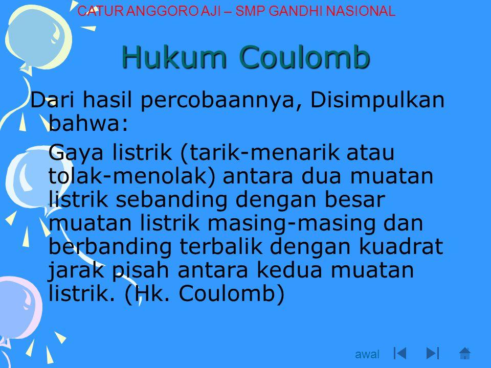 Hukum Coulomb Hukum Coulomb dapat dirumuskan menjadi: F = k Q1.Q2 d² Ket: F = gaya coulomb (N) Q = muatan listrik ( c ) d = jarak antara muatan listrik (m ) awal CATUR ANGGORO AJI – SMP GANDHI NASIONAL