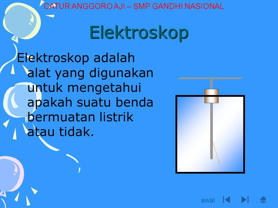 Menentukanbenda bermuatan listrik Untuk mengetahui apakah suatu benda bermuatan listrik atau tidak, kita dapat mendekatkan benda tersebut ke elektroskop netral awal CATUR ANGGORO AJI – SMP GANDHI NASIONAL