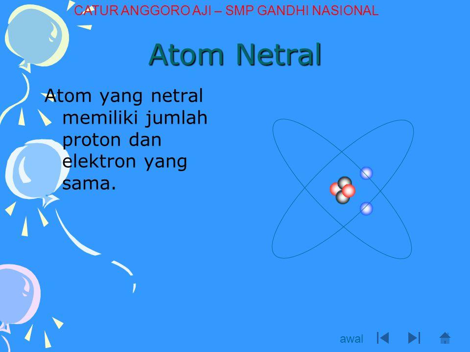 Atom Negatif Bila suatu atom mendapat tambahan elektron dari atom lain, maka atom ersebut menjadi kelebihan elektron Atom menjadi bermuatan negatip awal CATUR ANGGORO AJI – SMP GANDHI NASIONAL