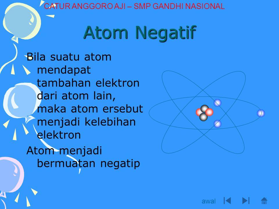 Atom Positip Jika suatu atom kehilangan elektron, maka atom tersebut menjadi kekurangan elektron Atom tersebut menjadi bermuatan positip awal CATUR ANGGORO AJI – SMP GANDHI NASIONAL