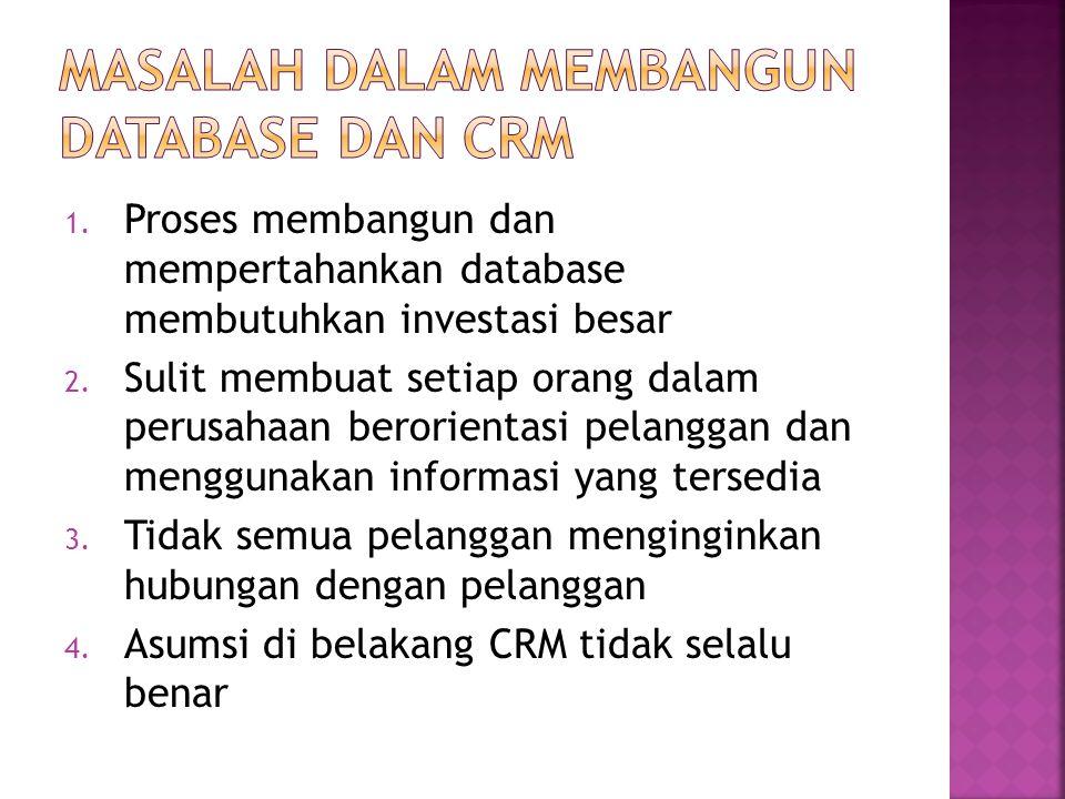 1.Implementasi CRM sebelum menciptakan strategi pelanggan 2.