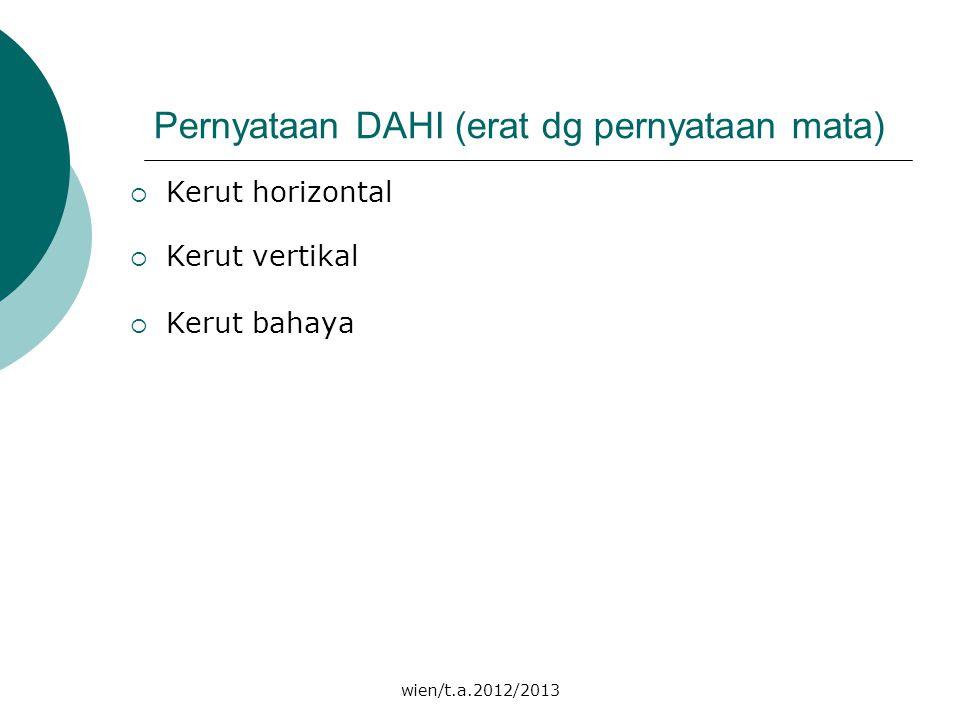 wien/t.a.2012/2013 Pernyataan MULUT  Berhubungan dg fungsi mulut yaitu menerima dan mengecap makanan.