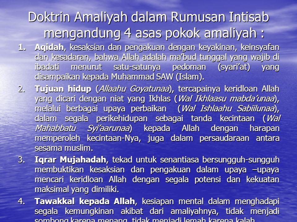 FORMULASI RUMUSAN INTISAB SEBAGAI LANDASAN AMALIYAH 1.