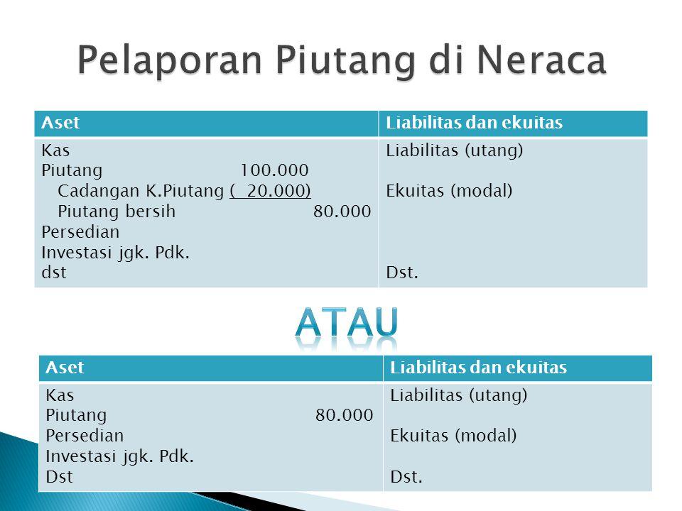 TglTransaksi 1Perusahaan menjual barang dagang kepada PT.