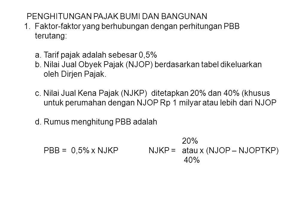 2.Dasar Pengenaan Pajak (DPP) PBB a. Dasar Pengenaan Pajak adalah Nilai Jual Obyek Pajak (NJOP) b.