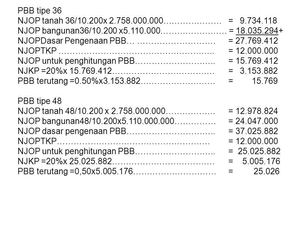 3.Contoh perhitungan PBB perkebunan PT.