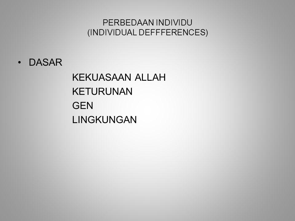 PERBEDAAN INDIVIDU (INDIVIDUAL DEFFFERENCES) DASAR KEKUASAAN ALLAH KETURUNAN GEN LINGKUNGAN