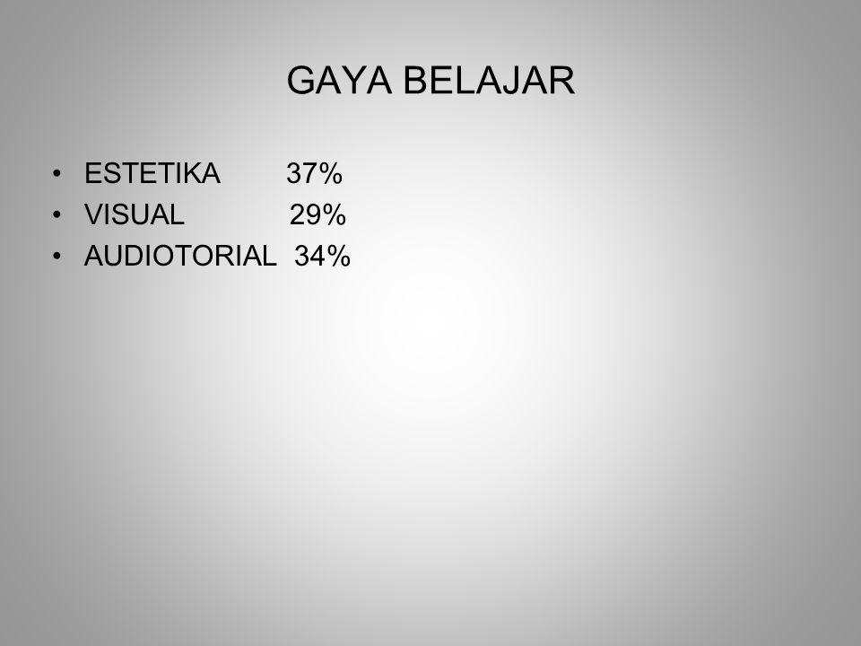 GAYA BELAJAR ESTETIKA 37% VISUAL 29% AUDIOTORIAL 34%