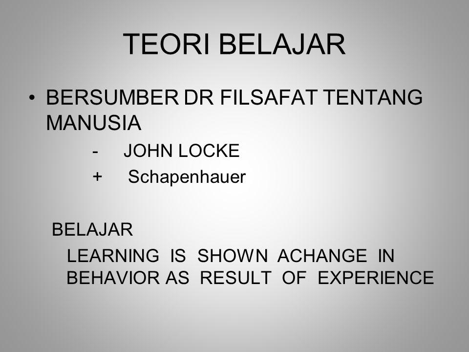 TEORI BELAJAR BERSUMBER DR FILSAFAT TENTANG MANUSIA - JOHN LOCKE + Schapenhauer BELAJAR LEARNING IS SHOWN ACHANGE IN BEHAVIOR AS RESULT OF EXPERIENCE